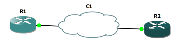 gns3 topology2